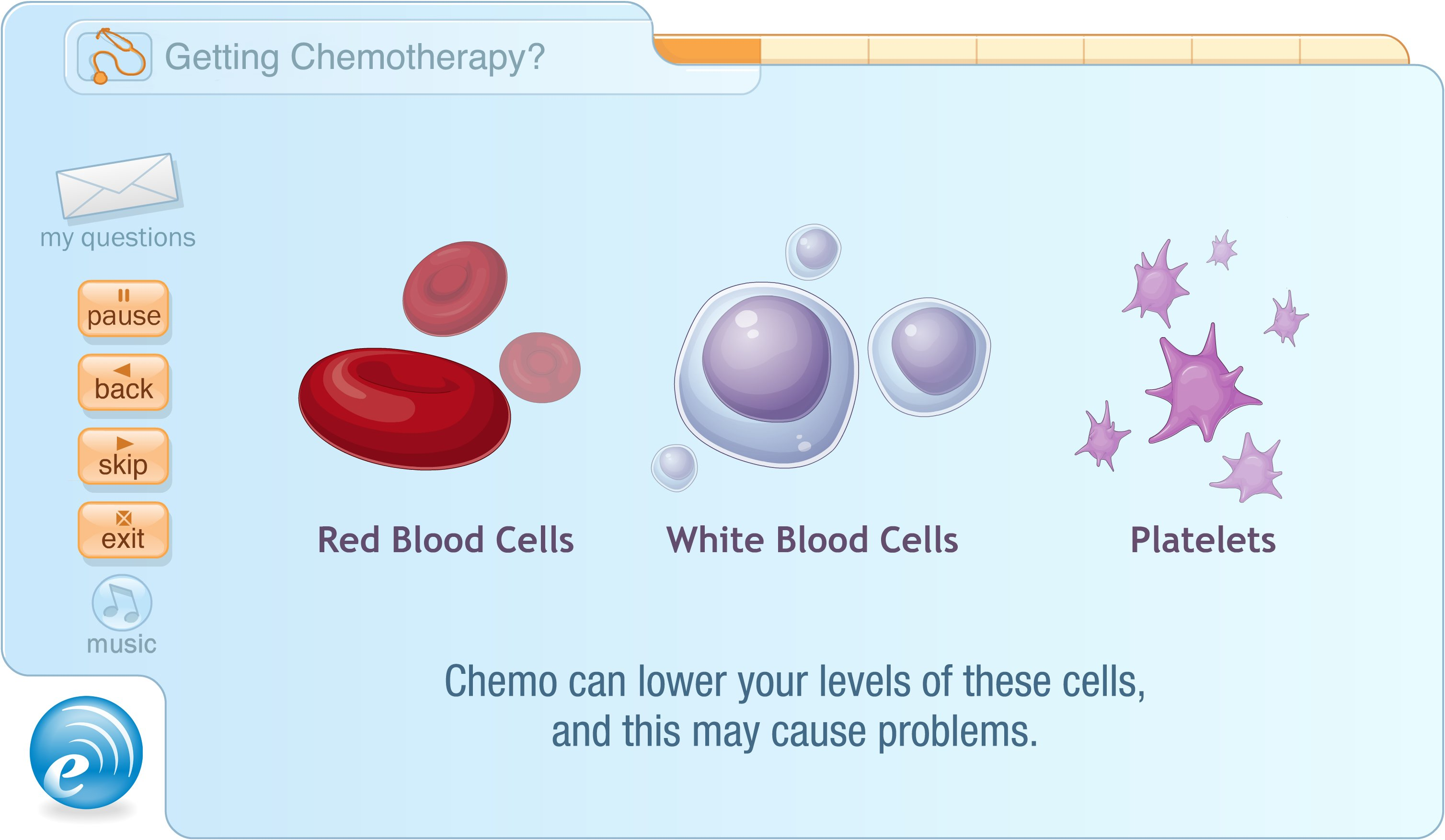 Chemotherapy at swedish cancer institute swedish medical center learn more about chemotherapy xflitez Gallery